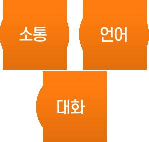 소통,언어,대화